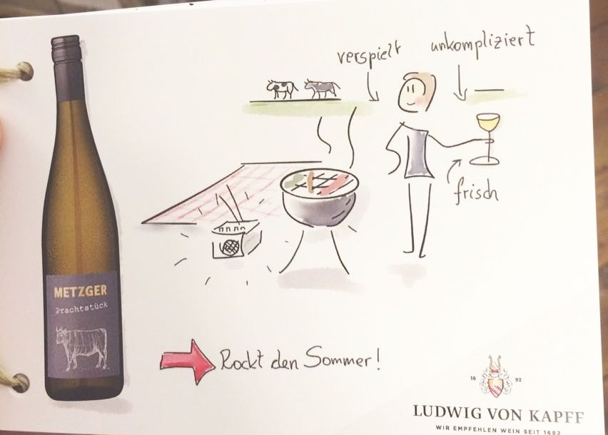 06 Weinabend Ludwig von Kapff
